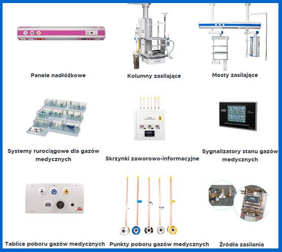Kategorie produktów